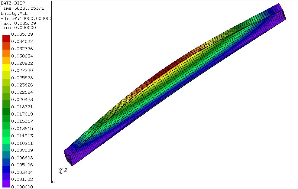 2015-09-26 09_51_45-Calculix Graphix