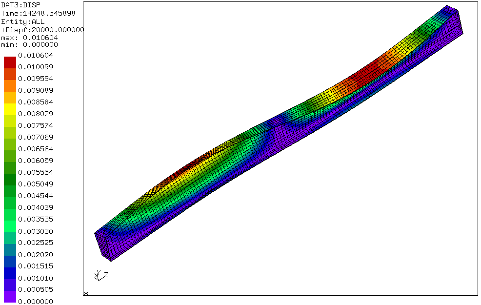 2015-09-26 09_56_07-Calculix Graphix