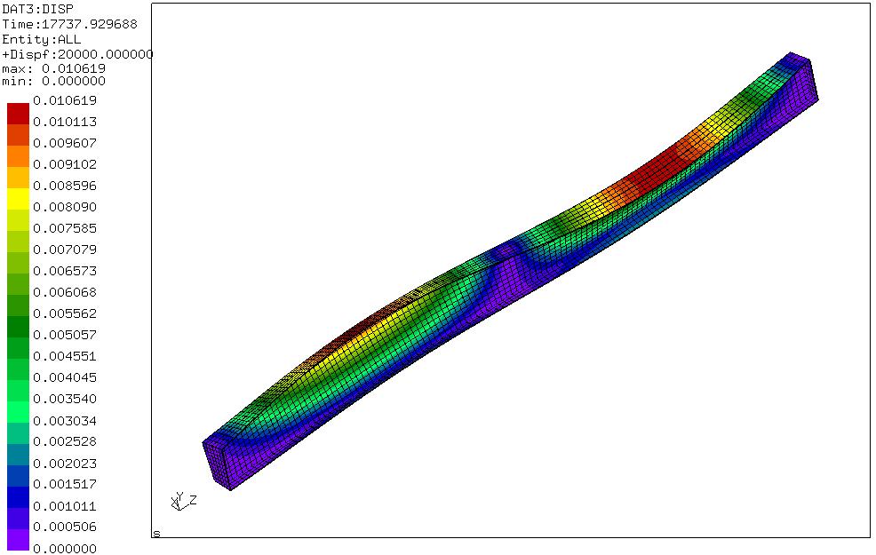 2015-09-26 10_03_05-Calculix Graphix