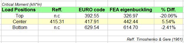 2015-09-26 10_31_39-tabelmaxlengthcolumn.ods - OpenOffice Calc