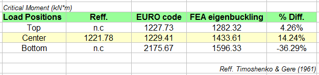 2015-09-26 10_33_49-tabelmaxlengthcolumn.ods - OpenOffice Calc