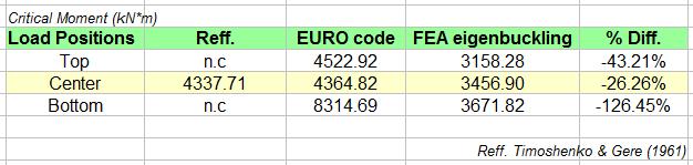 2015-09-26 10_40_07-tabelmaxlengthcolumn.ods - OpenOffice Calc