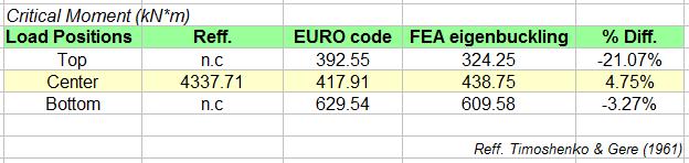 2015-09-27 14_14_46-tabelmaxlengthcolumn.ods - OpenOffice Calc