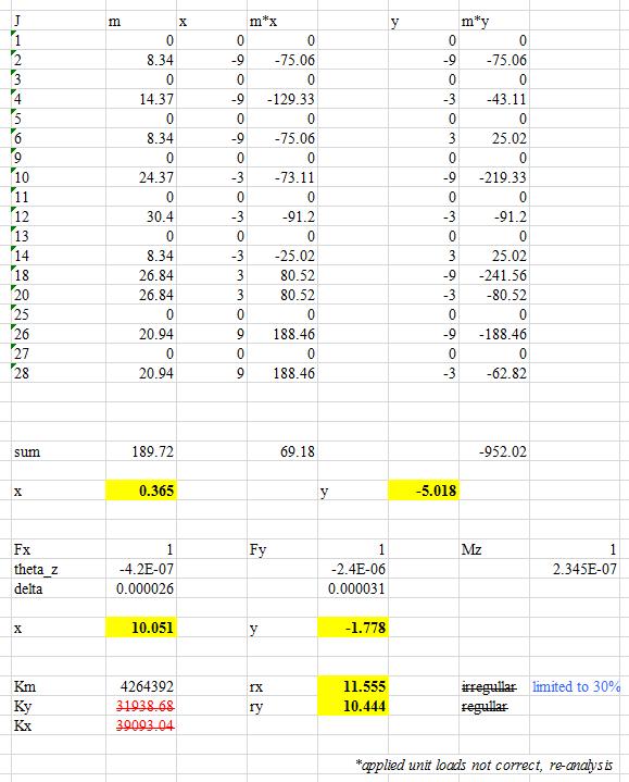 2015-11-05 13_12_51-comcog.xlsx _ - Spreadsheets