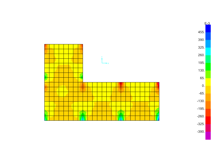 2015-11-05 13_44_45-Stress S22 Diagram - Visible Face (EQy)