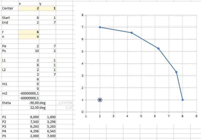 2015-11-10 13_37_25-darwcircle.ods - OpenOffice Calc