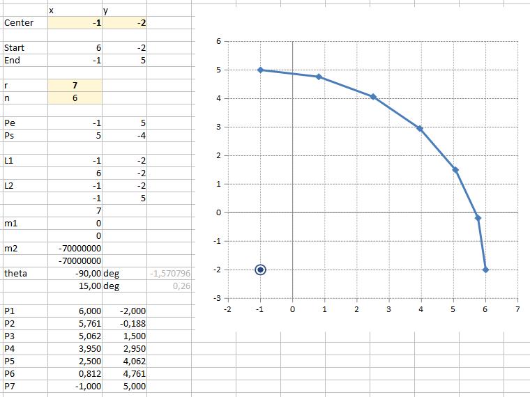 2015-11-10 13_38_58-darwcircle.ods - OpenOffice Calc