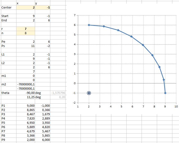 2015-11-10 13_39_16-darwcircle.ods - OpenOffice Calc