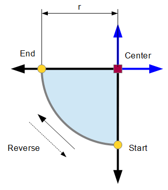 2015-11-10 13_42_03-archdraw.odg - OpenOffice Draw