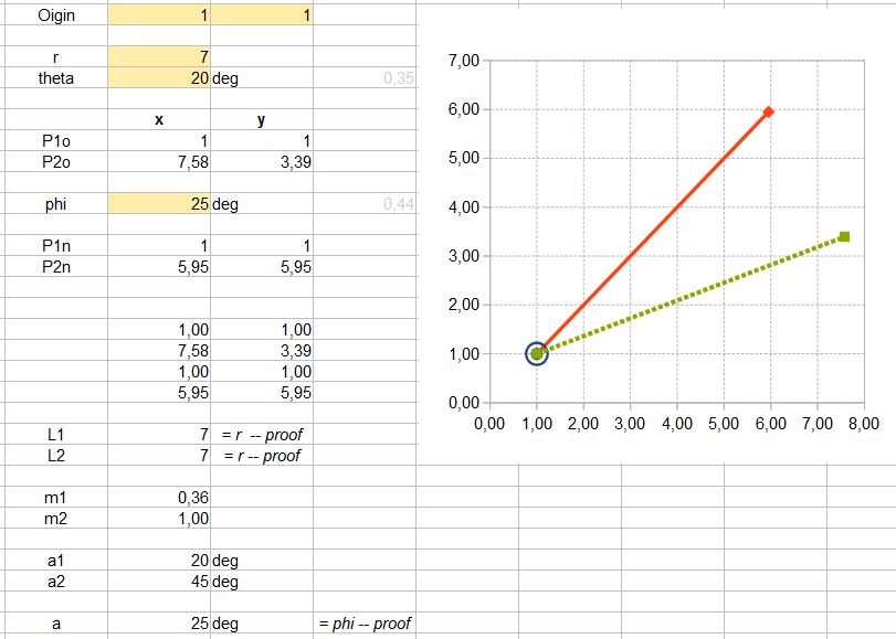 2015-11-11 04_57_47-rotatedline.ods - OpenOffice Calc