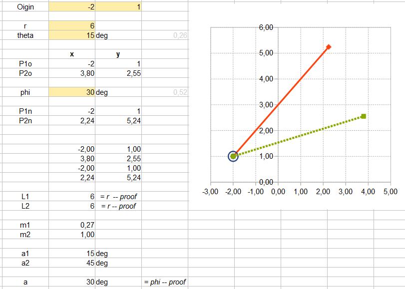 2015-11-11 04_59_06-rotatedline.ods - OpenOffice Calc