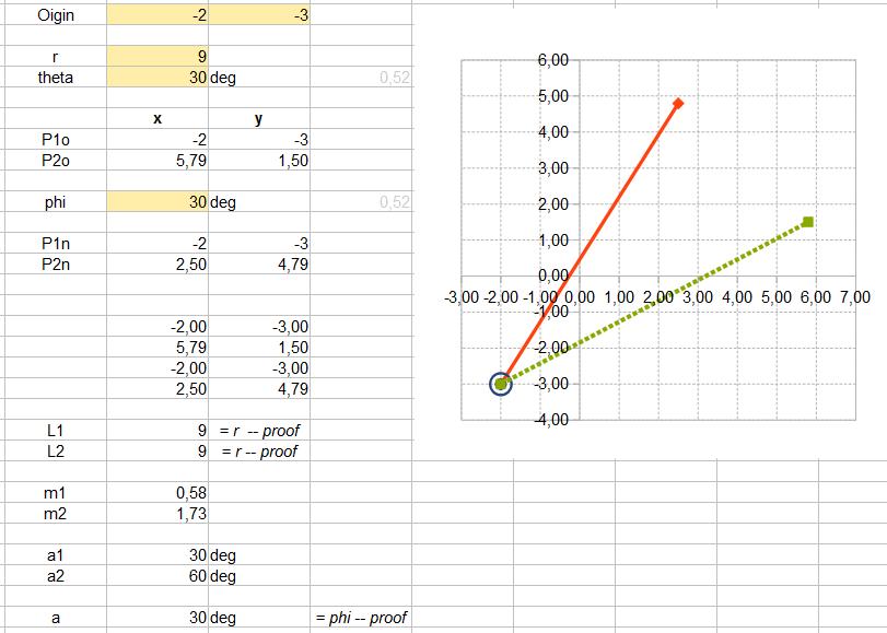 2015-11-11 05_00_05-rotatedline.ods - OpenOffice Calc
