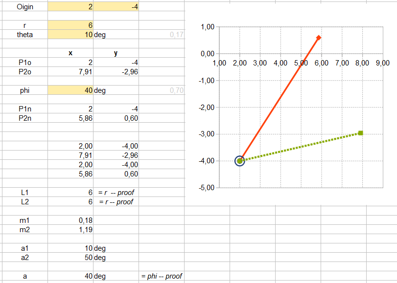 2015-11-11 05_00_57-rotatedline.ods - OpenOffice Calc