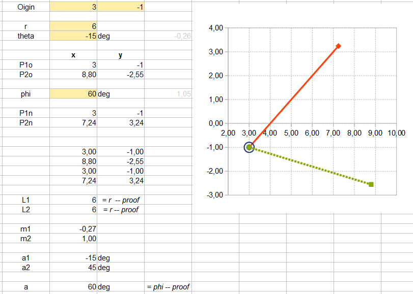2015-11-11 05_01_41-rotatedline.ods - OpenOffice Calc