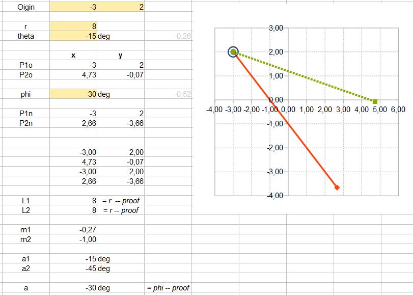 2015-11-11 05_02_44-rotatedline.ods - OpenOffice Calc