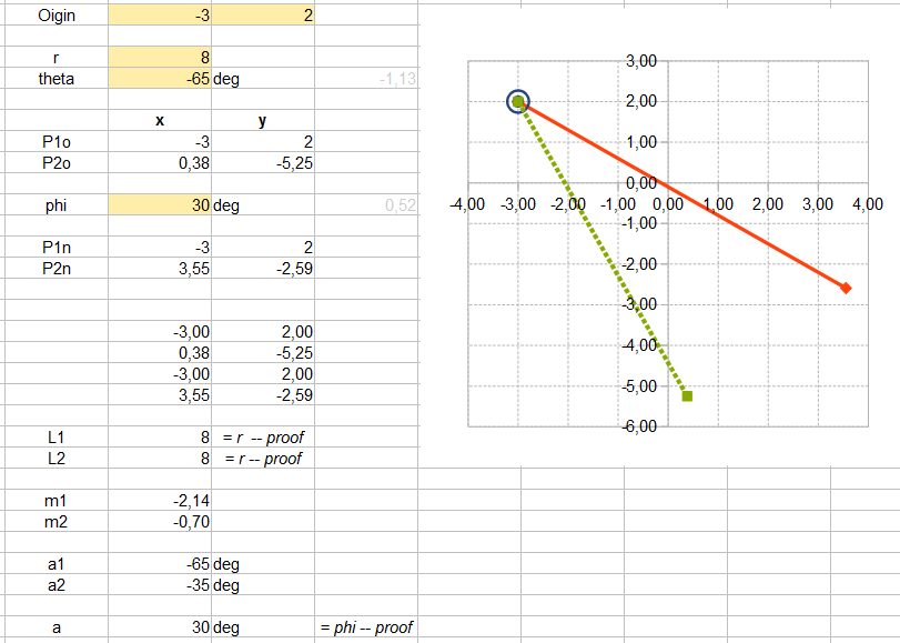 2015-11-11 05_06_42-rotatedline.ods - OpenOffice Calc