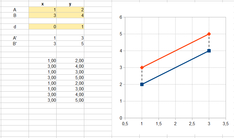 2015-11-11 16_08_47-duplicate.ods - OpenOffice Calc