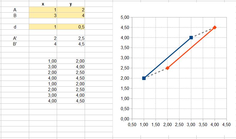 2015-11-11 16_09_41-duplicate.ods - OpenOffice Calc