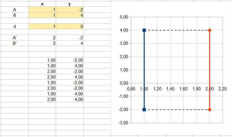 2015-11-11 16_13_01-duplicate.ods - OpenOffice Calc