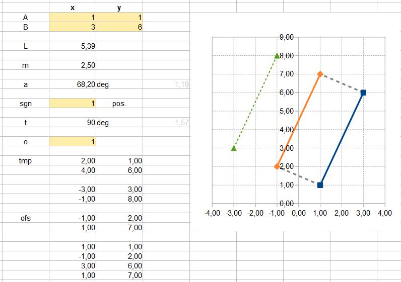 2015-11-11 16_28_56-duplicate.ods - OpenOffice Calc