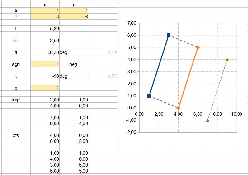 2015-11-11 16_33_20-duplicate.ods - OpenOffice Calc