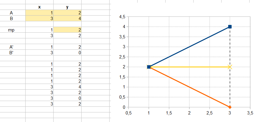 2015-11-11 20_08_27-duplicate.ods - OpenOffice Calc