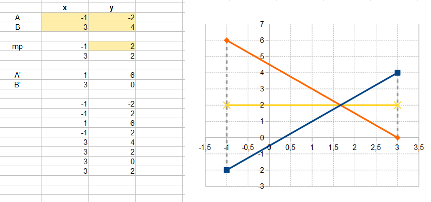 2015-11-11 20_09_17-duplicate.ods - OpenOffice Calc