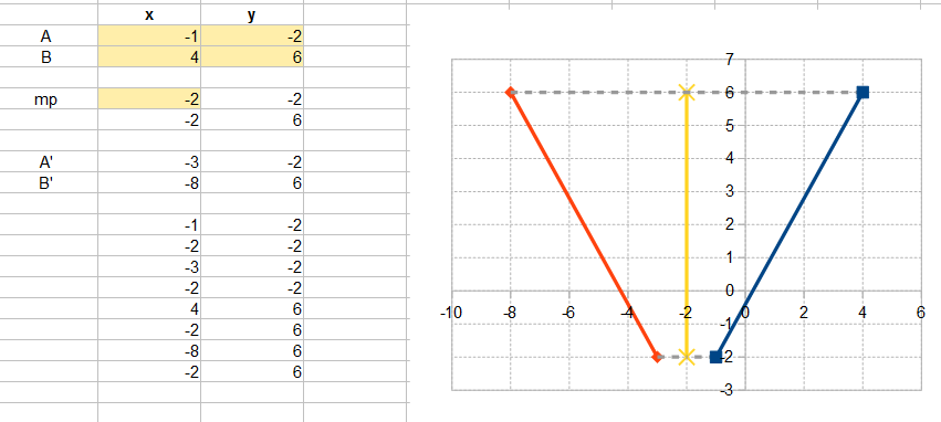 2015-11-11 20_13_06-duplicate.ods - OpenOffice Calc