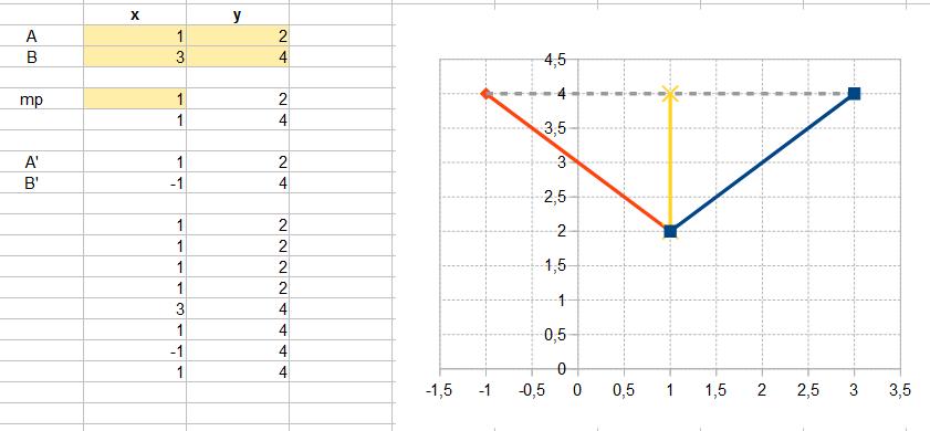 2015-11-11 20_20_44-duplicate.ods - OpenOffice Calc