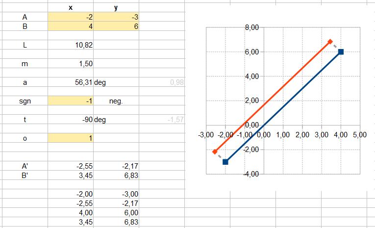 2015-11-13 01_48_45-duplicate.ods - OpenOffice Calc