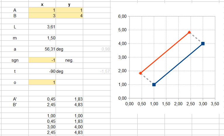 2015-11-13 01_50_00-duplicate.ods - OpenOffice Calc