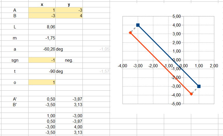 2015-11-13 01_51_10-duplicate.ods - OpenOffice Calc