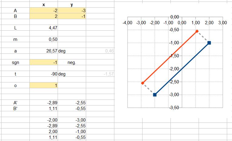 2015-11-13 01_52_09-duplicate.ods - OpenOffice Calc