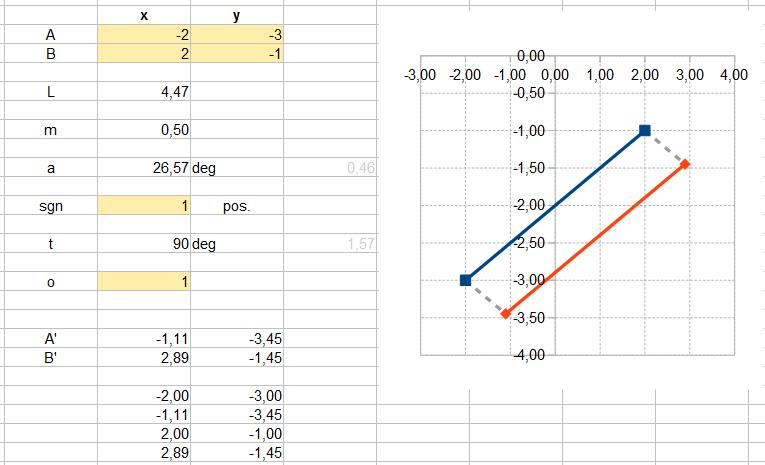 2015-11-13 02_01_38-duplicate.ods - OpenOffice Calc