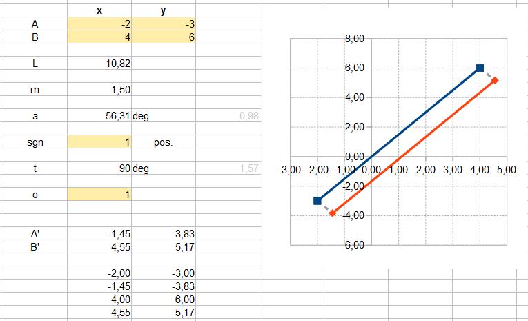 2015-11-13 02_02_12-duplicate.ods - OpenOffice Calc