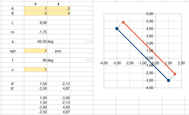 2015-11-13 02_02_40-duplicate.ods - OpenOffice Calc