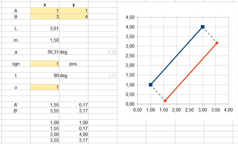 2015-11-13 02_02_58-duplicate.ods - OpenOffice Calc