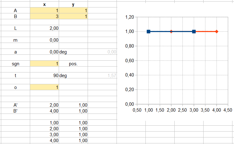 2015-11-13 19_50_53-duplicate.ods - OpenOffice Calc