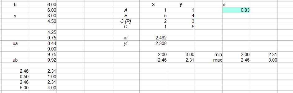 2015-11-24 15_12_43-Untitled 1.ods - OpenOffice Calc