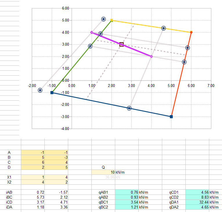 2015-11-30 19_07_23-panel_quad_point_line_load.ods - OpenOffice Calc