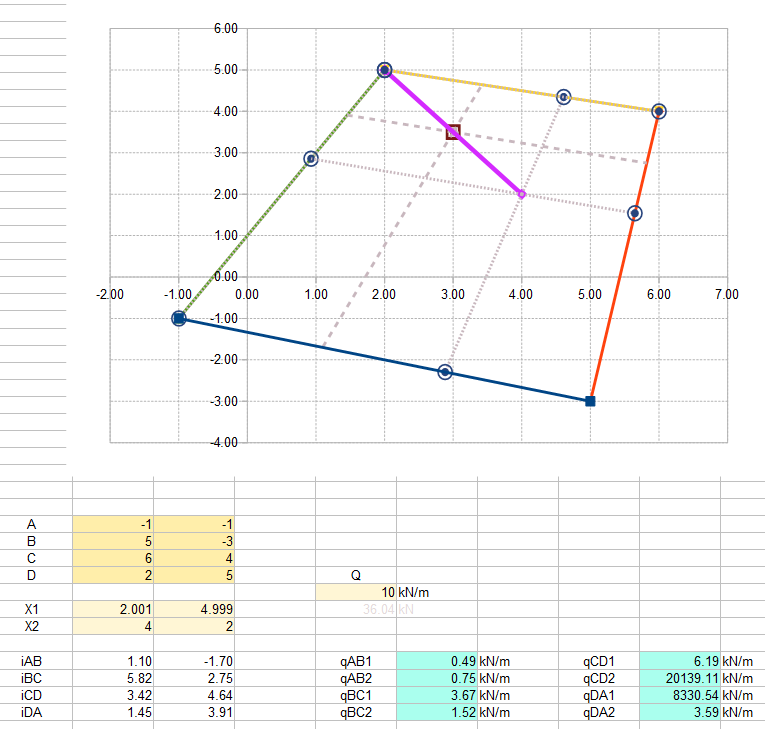 2015-11-30 19_15_45-panel_quad_point_line_load.ods - OpenOffice Calc