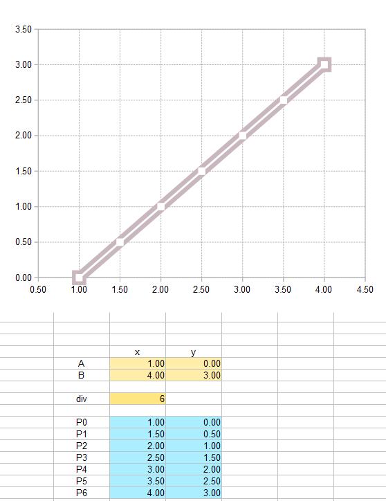 2015-12-08 12_51_49-plot2d3d.ods - OpenOffice Calc