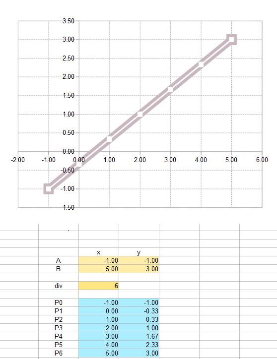 2015-12-08 12_52_51-plot2d3d.ods - OpenOffice Calc
