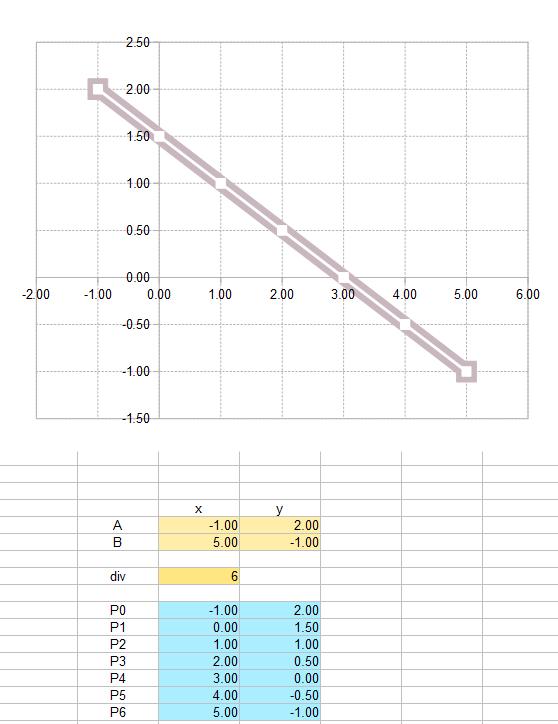 2015-12-08 12_53_19-plot2d3d.ods - OpenOffice Calc