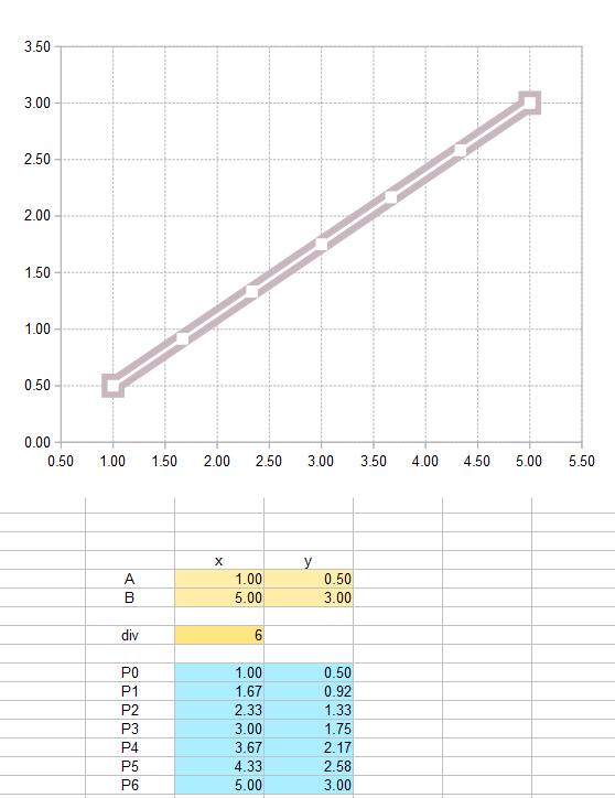 2015-12-08 12_53_55-plot2d3d.ods - OpenOffice Calc