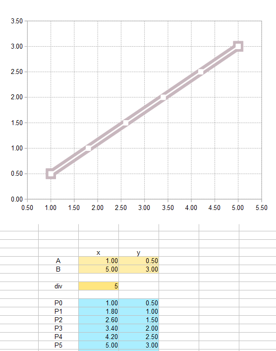 2015-12-08 12_54_11-plot2d3d.ods - OpenOffice Calc