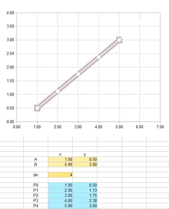 2015-12-08 12_54_23-plot2d3d.ods - OpenOffice Calc