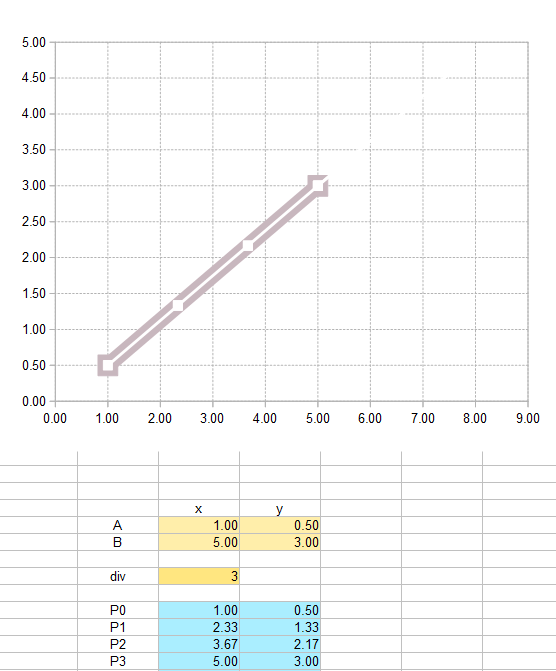 2015-12-08 12_54_36-plot2d3d.ods - OpenOffice Calc
