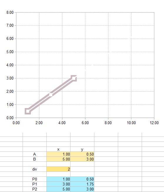 2015-12-08 12_54_47-plot2d3d.ods - OpenOffice Calc