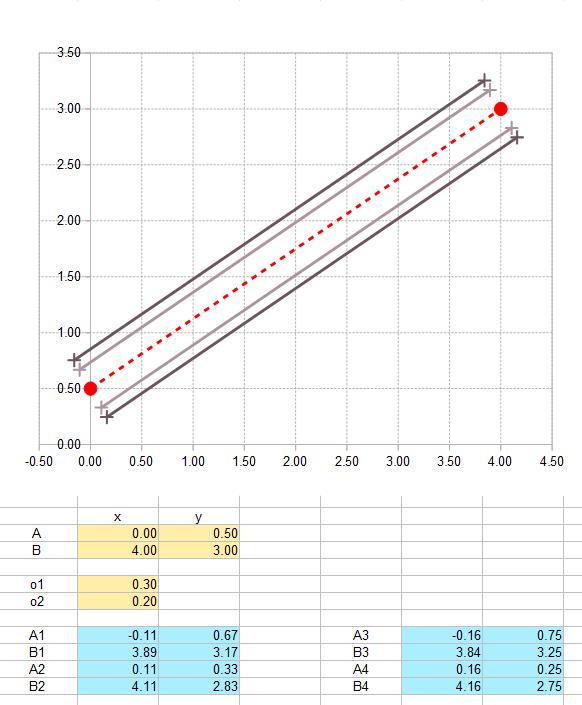 2015-12-10 03_22_37-plot2d3d.ods - OpenOffice Calc